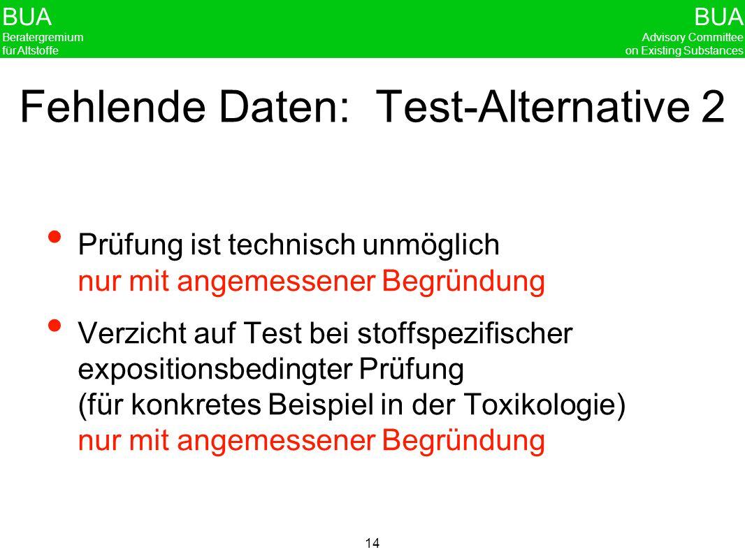 BUA Beratergremium für Altstoffe BUA Advisory Committee on Existing Substances 14 Fehlende Daten: Test-Alternative 2 Prüfung ist technisch unmöglich n