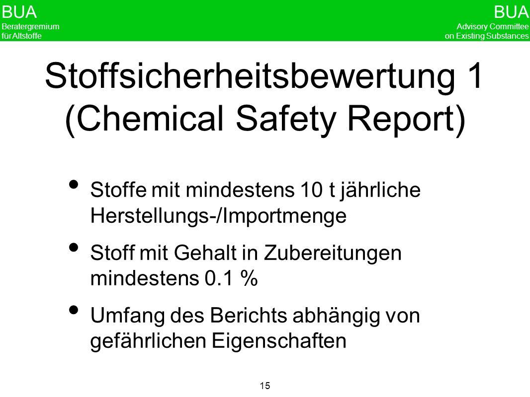 BUA Beratergremium für Altstoffe BUA Advisory Committee on Existing Substances 15 Stoffsicherheitsbewertung 1 (Chemical Safety Report) Stoffe mit mind