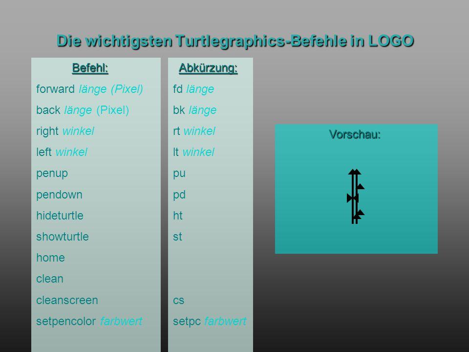 Die wichtigsten Turtlegraphics-Befehle in LOGO Abkürzung: Abkürzung: fd länge bk länge rt winkel lt winkel pu pd ht st cs setpc farbwert Befehl: Befeh