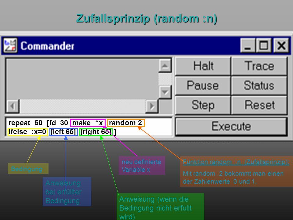 Fakultät Beispiel: Die Fakultät von 6: fak(6) = 6 * 5 * 4 * 3 * 2 * 1 Daraus folgt: fak(6) = 6 * fak(5) Allgemein formuliert: fak(n) = n * fak(n-1) Umgesetzt in Logo: to fak :n if :n = 0 [make n 1] if :n > 1 [make n :n * fak :n - 1] output :n end Bedingung Anweisung (Bei Erfüllung der Bedingung)