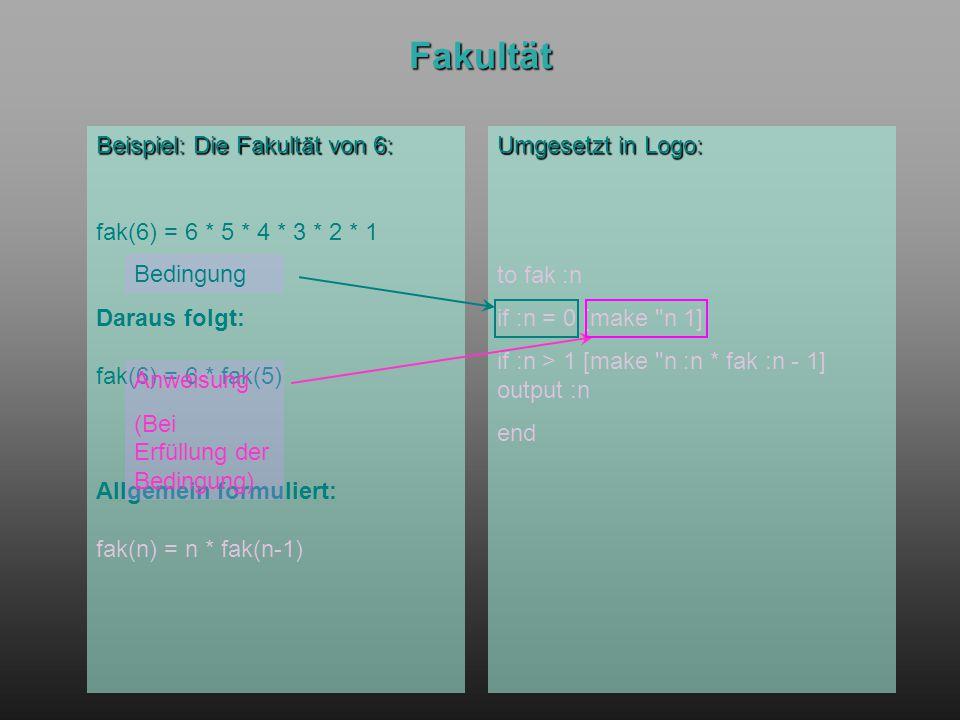 Fakultät Beispiel: Die Fakultät von 6: fak(6) = 6 * 5 * 4 * 3 * 2 * 1 Daraus folgt: fak(6) = 6 * fak(5) Allgemein formuliert: fak(n) = n * fak(n-1) Um