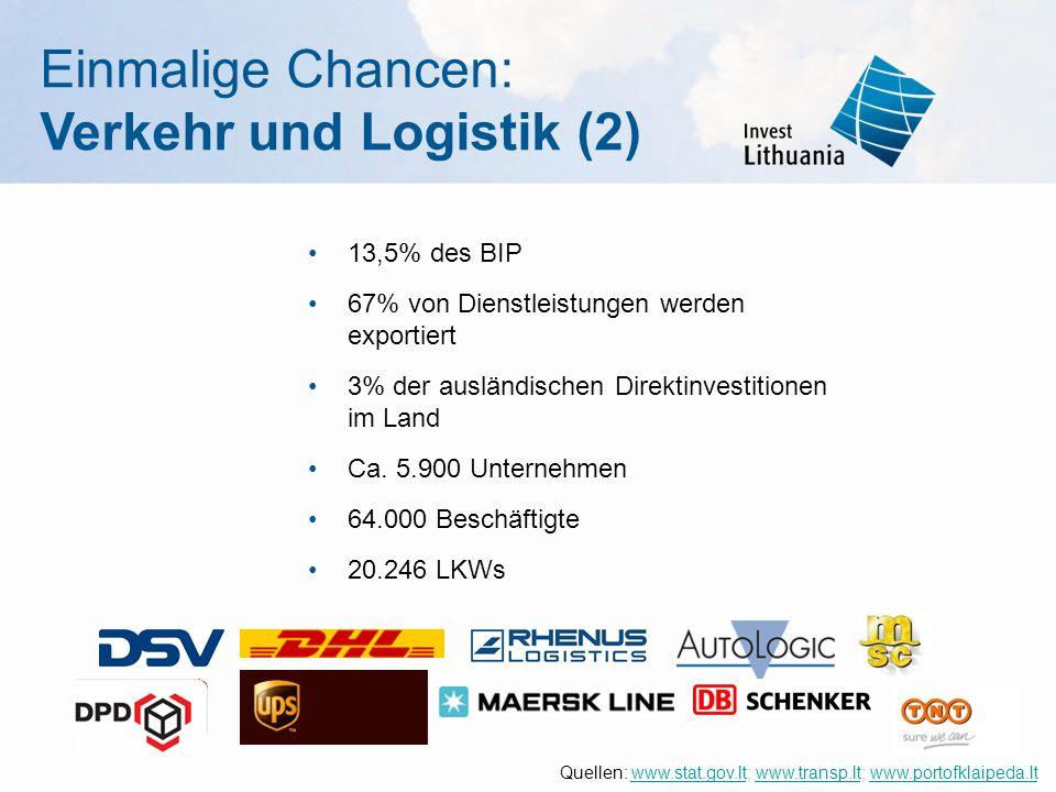 Einmalige Chancen: Verkehr und Logistik (2) 13,5% des BIP 67% von Dienstleistungen werden exportiert 3% der ausländischen Direktinvestitionen im Land