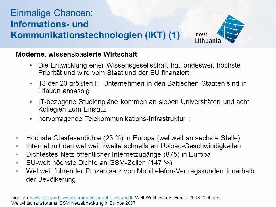 Einmalige Chancen: Informations- und Kommunikationstechnologien (IKT) (1) Moderne, wissensbasierte Wirtschaft Die Entwicklung einer Wissensgesellschaft hat landesweit höchste Priorität und wird vom Staat und der EU finanziert 13 der 20 größten IT-Unternehmen in den Baltischen Staaten sind in Litauen ansässig IT-bezogene Studienpläne kommen an sieben Universitäten und acht Kollegien zum Einsatz hervorragende Telekommunikations-Infrastruktur : Höchste Glasfaserdichte (23 %) in Europa (weltweit an sechste Stelle) Internet mit den weltweit zweite schnellsten Upload-Geschwindigkeiten Dichtestes Netz öffentlicher Internetzugänge (875) in Europa EU-weit höchste Dichte an GSM-Zellen (147 %) Weltweit führender Prozentsatz von Mobiltelefon-Vertragskunden innerhalb der Bevölkerung Quellen: www.stat.gov.lt; www.primeinvestment.lt; www.rrt.lt; Welt-Wettbewerbs-Bericht 2008-2009 des Weltwirtschaftsforums; GSM-Netzabdeckung in Europa 2007www.stat.gov.ltwww.primeinvestment.ltwww.rrt.lt