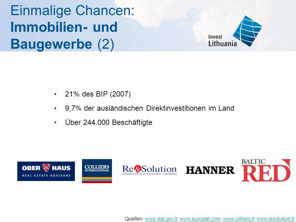 Einmalige Chancen: Immobilien- und Baugewerbe (2) 21% des BIP (2007) 9,7% der ausländischen Direktinvestitionen im Land Über 244.000 Beschäftigte Quellen: www.stat.gov.lt; www.eurostat.com; www.colliers.lt; www.resolution.ltwww.stat.gov.ltwww.eurostat.comwww.colliers.ltwww.resolution.lt