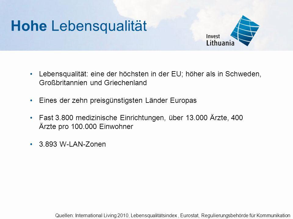Hohe Lebensqualität Lebensqualität: eine der höchsten in der EU; höher als in Schweden, Großbritannien und Griechenland Eines der zehn preisgünstigsten Länder Europas Fast 3.800 medizinische Einrichtungen, über 13.000 Ärzte, 400 Ärzte pro 100.000 Einwohner 3.893 W-LAN-Zonen Quellen: International Living 2010, Lebensqualitätsindex, Eurostat, Regulierungsbehörde für Kommunikation