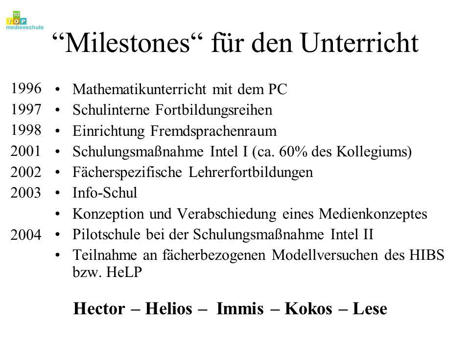 Milestones für den Unterricht Mathematikunterricht mit dem PC Schulinterne Fortbildungsreihen Einrichtung Fremdsprachenraum Schulungsmaßnahme Intel I