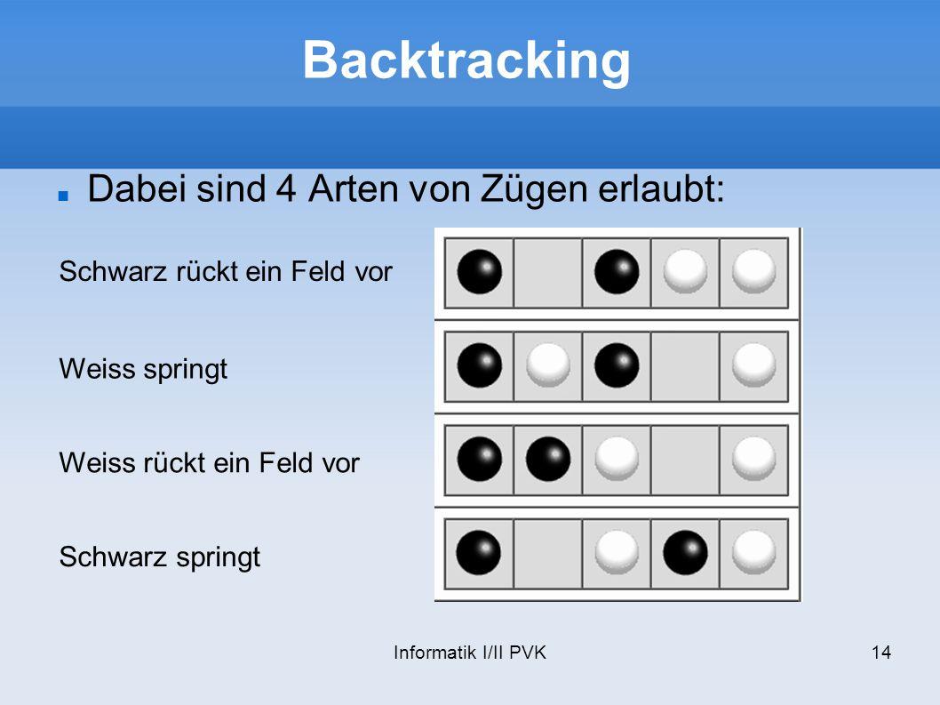 Informatik I/II PVK14 Backtracking Dabei sind 4 Arten von Zügen erlaubt: Schwarz rückt ein Feld vor Weiss springt Schwarz springt Weiss rückt ein Feld