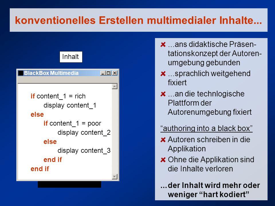 EXE HTML konventionelles Erstellen multimedialer Inhalte... InhaltInhalt Inhalt Applikation...ans didaktische Präsen- tationskonzept der Autoren- umge