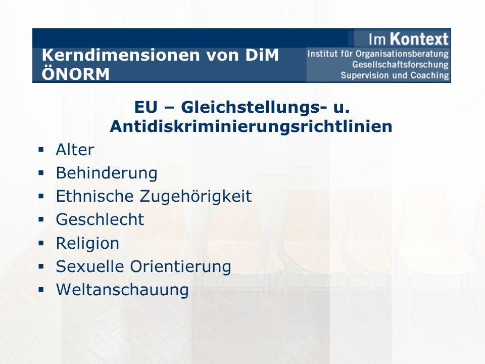 Kerndimensionen von DiM ÖNORM EU – Gleichstellungs- u. Antidiskriminierungsrichtlinien Alter Behinderung Ethnische Zugehörigkeit Geschlecht Religion S