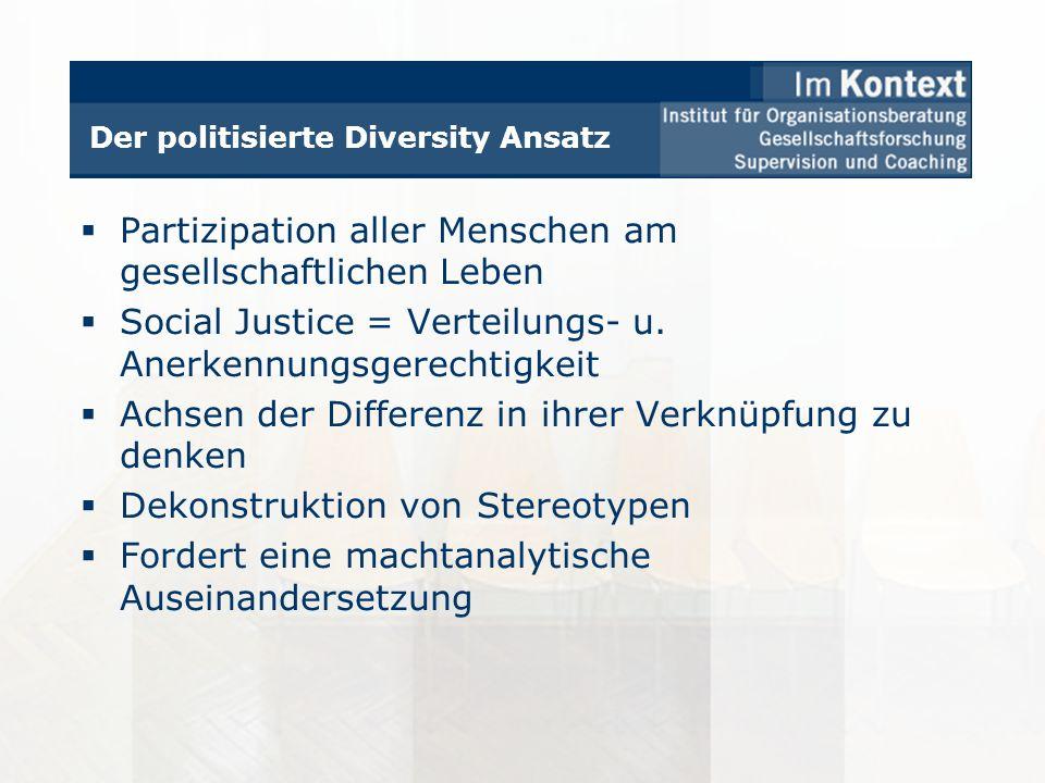 Der politisierte Diversity Ansatz Partizipation aller Menschen am gesellschaftlichen Leben Social Justice = Verteilungs- u. Anerkennungsgerechtigkeit