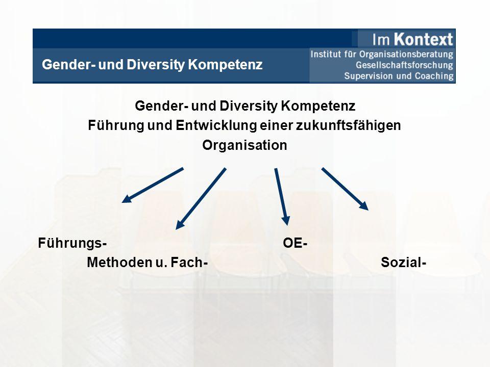 Gender- und Diversity Kompetenz Führung und Entwicklung einer zukunftsfähigen Organisation Führungs-OE- Methoden u. Fach-Sozial-