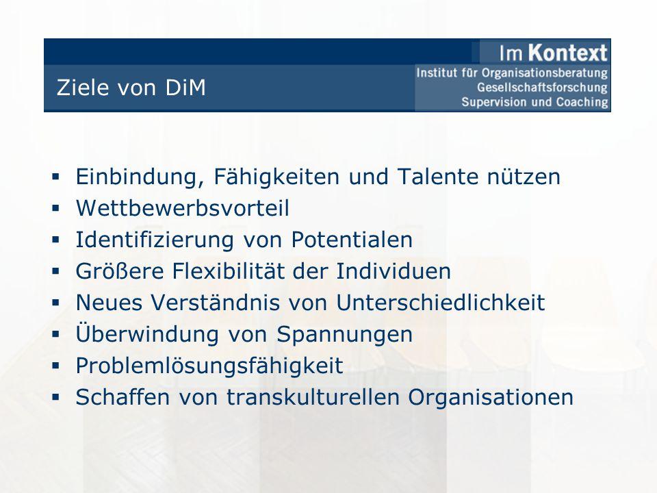 Ziele von DiM Einbindung, Fähigkeiten und Talente nützen Wettbewerbsvorteil Identifizierung von Potentialen Größere Flexibilität der Individuen Neues
