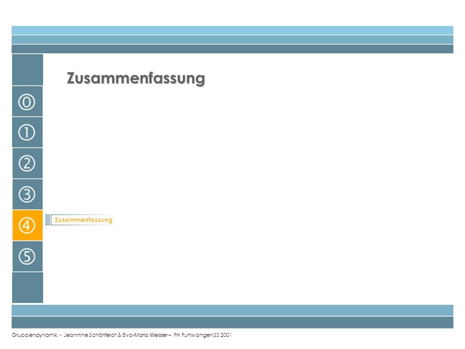 Gruppendynamik - Jeannine Schönfeldt & Eva-Maria Weisser – FH Furtwangen SS 2001 Zusammenfassung Zusammenfassung