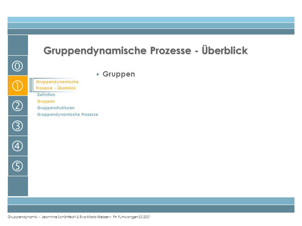 Gruppendynamik - Jeannine Schönfeldt & Eva-Maria Weisser – FH Furtwangen SS 2001 Gruppen Gruppendynamische Prozesse - Überblick Definition Gruppen Gru