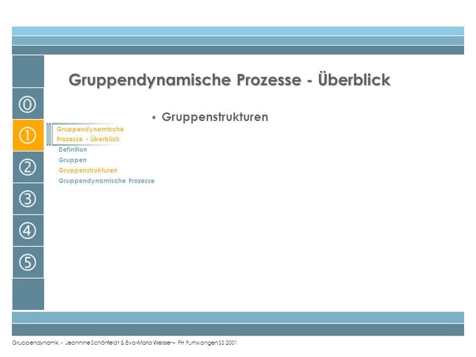 Gruppendynamik - Jeannine Schönfeldt & Eva-Maria Weisser – FH Furtwangen SS 2001 Gruppenstrukturen Gruppendynamische Prozesse - Überblick Definition G