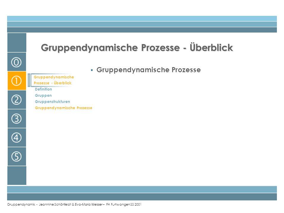 Gruppendynamik - Jeannine Schönfeldt & Eva-Maria Weisser – FH Furtwangen SS 2001 Gruppendynamische Prozesse Gruppendynamische Prozesse - Überblick Def