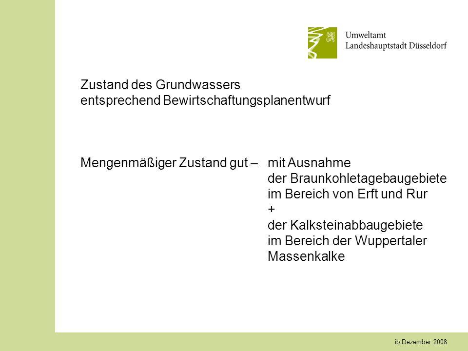 ib Dezember 2008 Zustand des Grundwassers entsprechend Bewirtschaftungsplanentwurf Mengenmäßiger Zustand gut – mit Ausnahme der Braunkohletagebaugebiete im Bereich von Erft und Rur + der Kalksteinabbaugebiete im Bereich der Wuppertaler Massenkalke