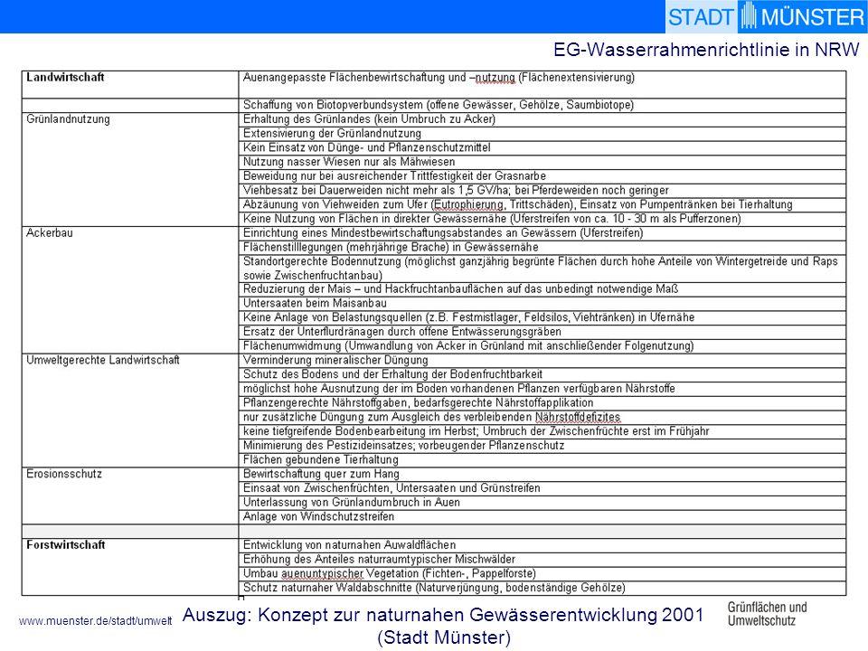 www.muenster.de/stadt/umwelt EG-Wasserrahmenrichtlinie in NRW Auszug: Konzept zur naturnahen Gewässerentwicklung 2001 (Stadt Münster)