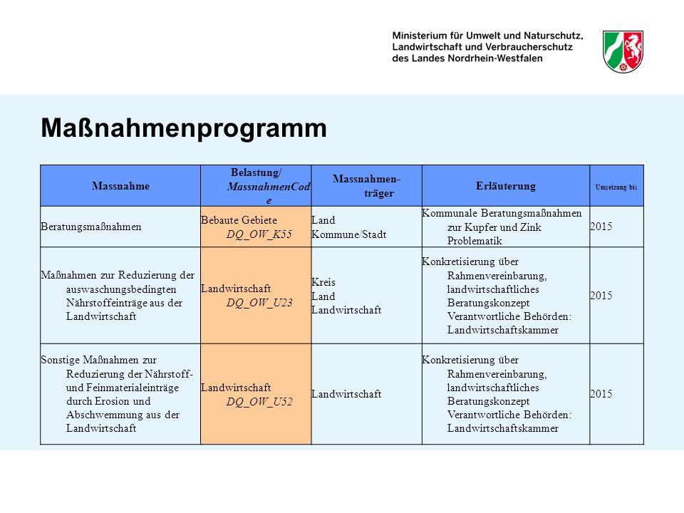 Maßnahmenprogramm Massnahme Belastung/ MassnahmenCod e Massnahmen- träger Erläuterung Umsetzung bis Beratungsmaßnahmen Bebaute Gebiete DQ_OW_K55 Land
