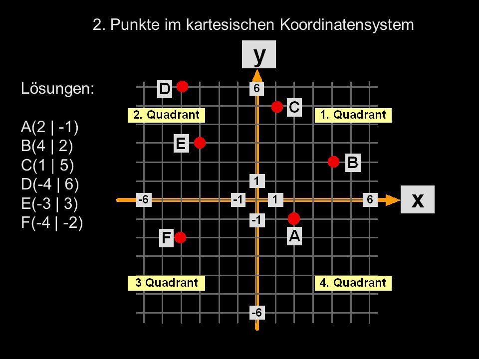 2. Punkte im kartesischen Koordinatensystem Lösungen: A(2   -1) B(4   2) C(1   5) D(-4   6) E(-3   3) F(-4   -2)