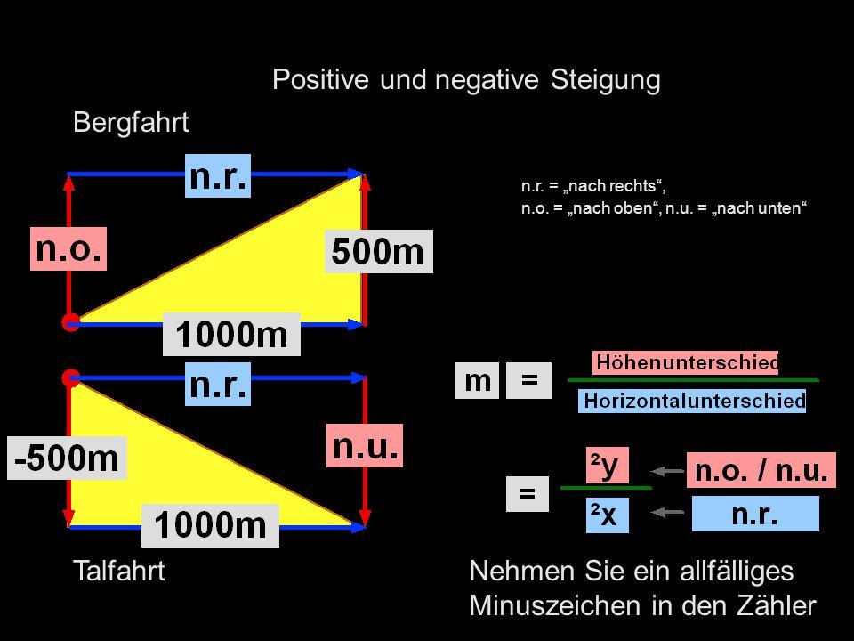 Positive und negative Steigung Nehmen Sie ein allfälliges Minuszeichen in den Zähler Bergfahrt Talfahrt n.r. = nach rechts, n.o. = nach oben, n.u. = n