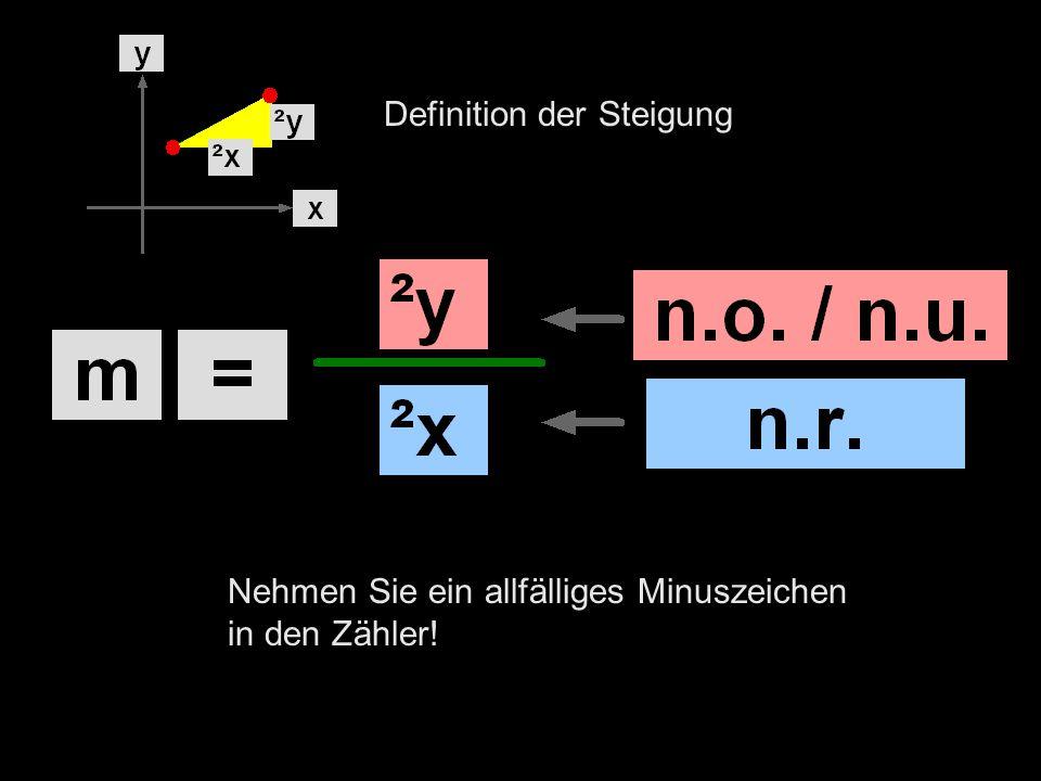 Steigungsdreiecke in Anwendungen Schiefe Ebene mit Steigung (4/10) = 0.4 = 40%: gebogen als Serpentinenstrasse aufgewickelt als Schraubenlinie sich selbst durchdringend als Kehrtunnel
