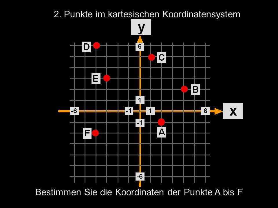 2. Punkte im kartesischen Koordinatensystem Bestimmen Sie die Koordinaten der Punkte A bis F