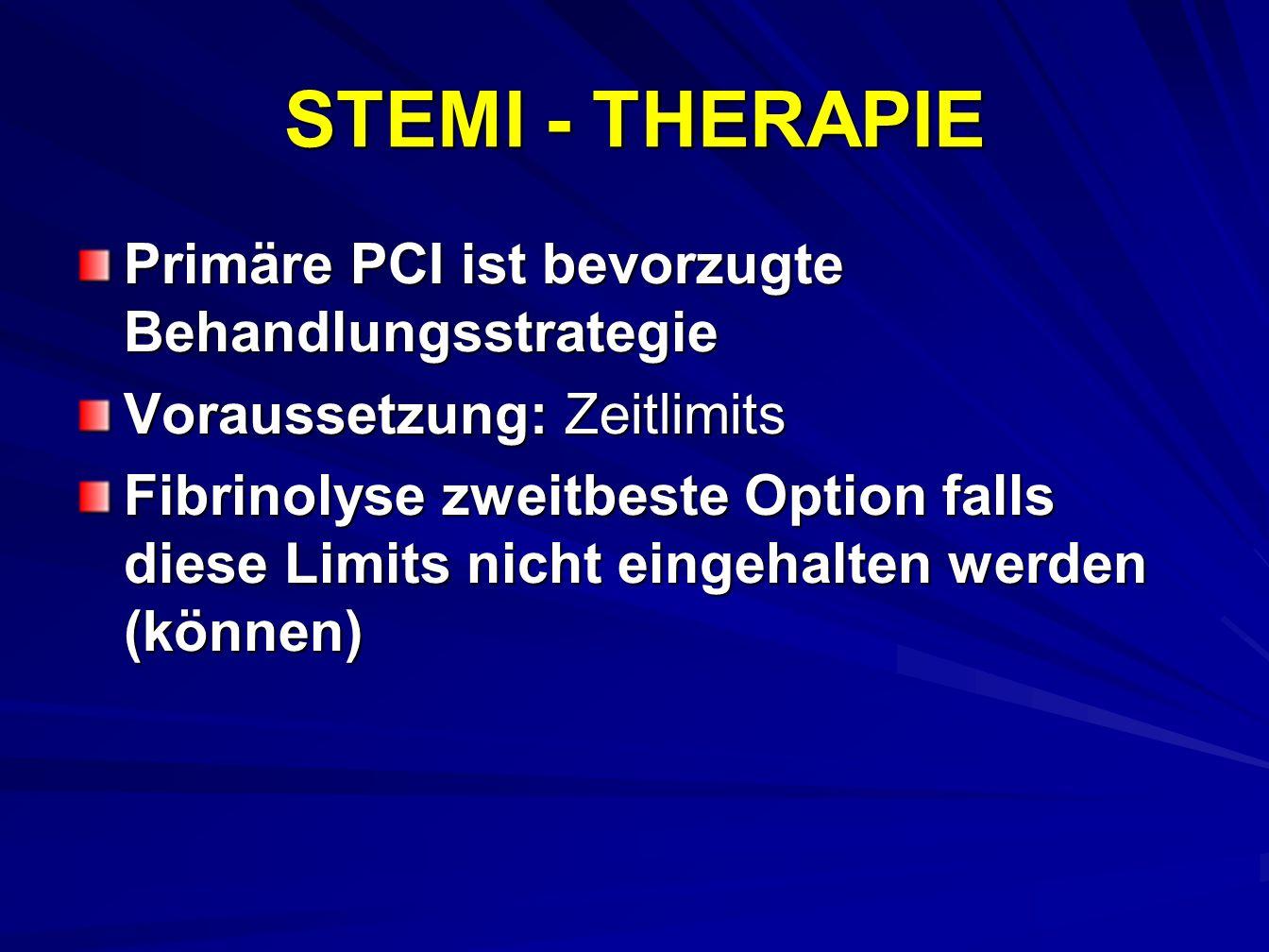 STEMI - THERAPIE Primäre PCI ist bevorzugte Behandlungsstrategie Voraussetzung: Zeitlimits Fibrinolyse zweitbeste Option falls diese Limits nicht eingehalten werden (können)