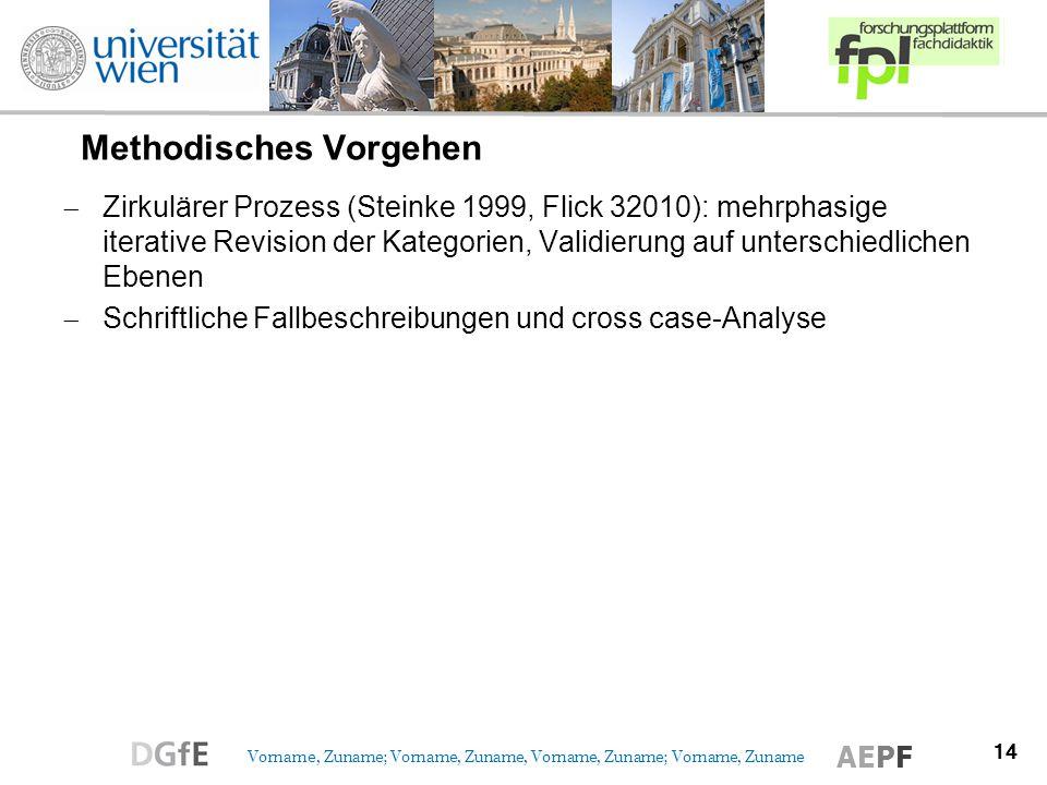 14 Vorname, Zuname; Vorname, Zuname, Vorname, Zuname; Vorname, Zuname AEPF Methodisches Vorgehen Zirkulärer Prozess (Steinke 1999, Flick 32010): mehrp