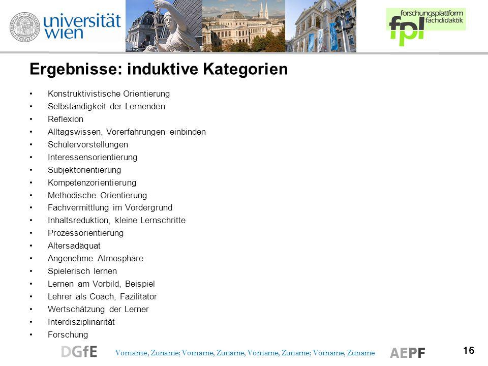 16 Vorname, Zuname; Vorname, Zuname, Vorname, Zuname; Vorname, Zuname AEPF Ergebnisse: induktive Kategorien Konstruktivistische Orientierung Selbständ