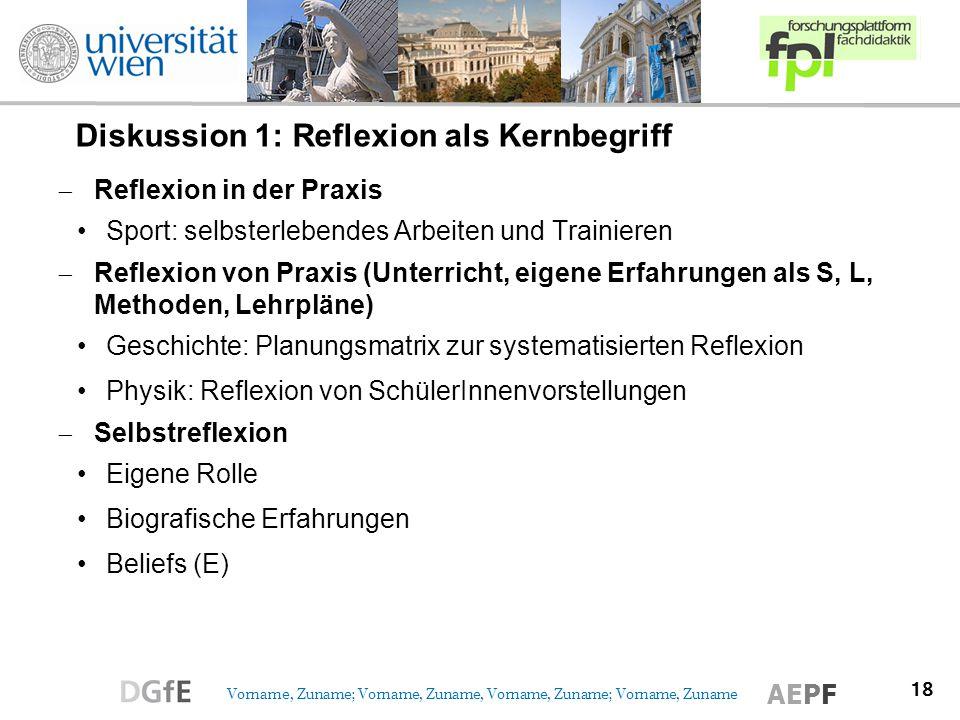 18 Vorname, Zuname; Vorname, Zuname, Vorname, Zuname; Vorname, Zuname AEPF Diskussion 1: Reflexion als Kernbegriff Reflexion in der Praxis Sport: selb