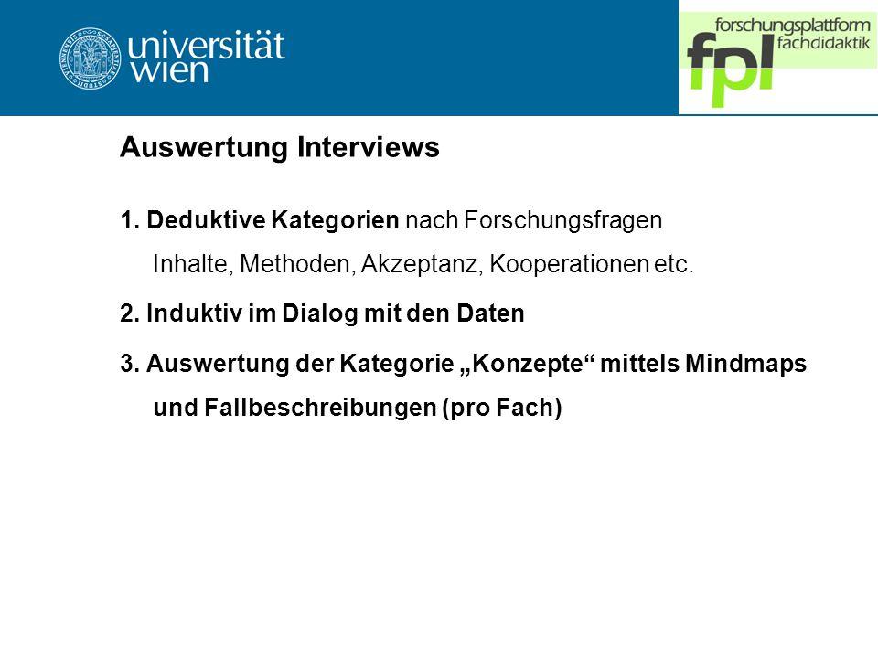 Auswertung Interviews 1.