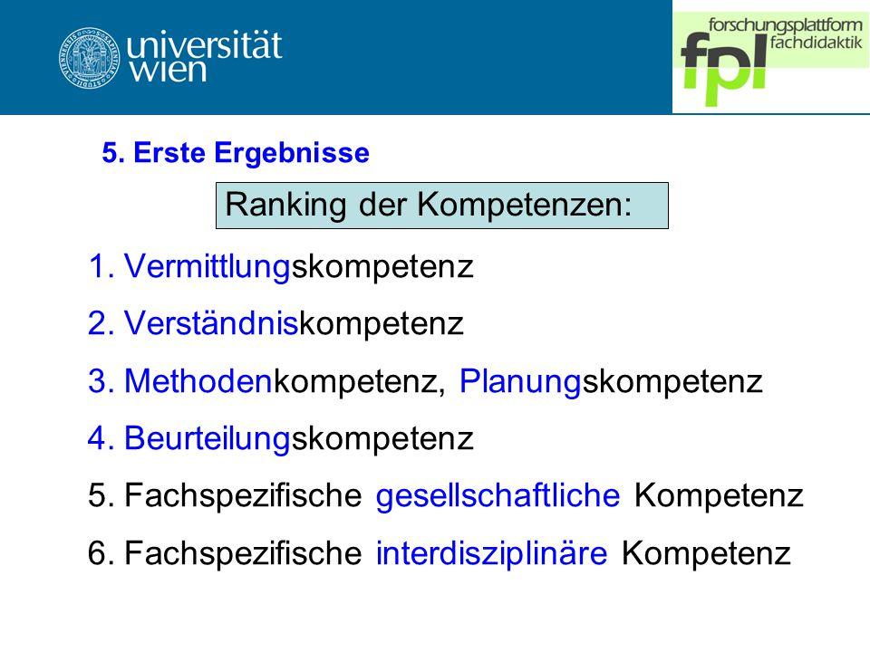5. Erste Ergebnisse 1.Vermittlungskompetenz 2.Verständniskompetenz 3.Methodenkompetenz, Planungskompetenz 4.Beurteilungskompetenz 5.Fachspezifische ge