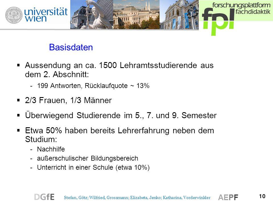 10 Stefan, Götz; Wilfried, Grossmann; Elizabeta, Jenko; Katharina, Vorderwinkler AEPF Basisdaten Aussendung an ca. 1500 Lehramtsstudierende aus dem 2.