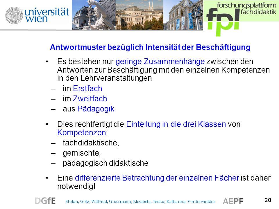 20 Stefan, Götz; Wilfried, Grossmann; Elizabeta, Jenko; Katharina, Vorderwinkler AEPF Antwortmuster bezüglich Intensität der Beschäftigung Es bestehen