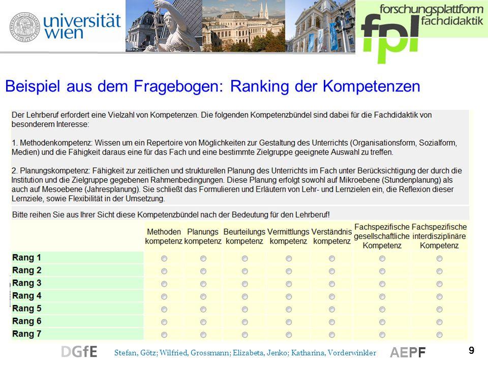 10 Stefan, Götz; Wilfried, Grossmann; Elizabeta, Jenko; Katharina, Vorderwinkler AEPF Basisdaten Aussendung an ca.
