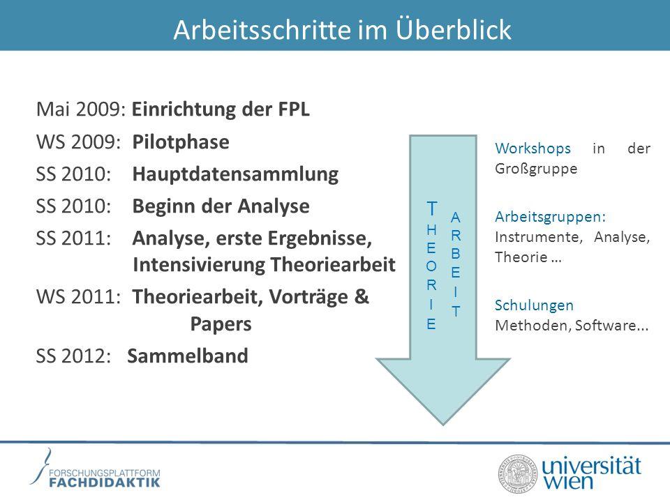Arbeitsschritte im Überblick Mai 2009: Einrichtung der FPL WS 2009: Pilotphase SS 2010: Hauptdatensammlung SS 2010: Beginn der Analyse SS 2011: Analys