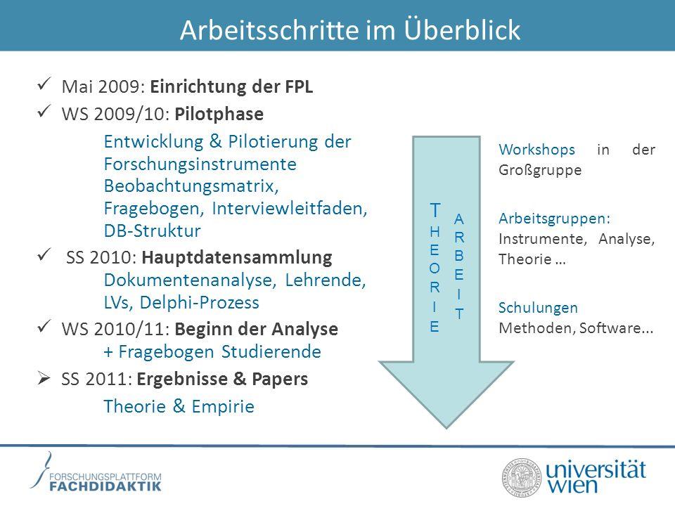 Arbeitsschritte im Überblick Mai 2009: Einrichtung der FPL WS 2009/10: Pilotphase Entwicklung & Pilotierung der Forschungsinstrumente Beobachtungsmatr