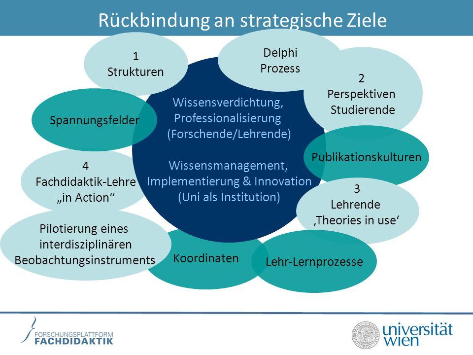 4 Fachdidaktik-Lehre in Action Koordinaten Rückbindung an strategische Ziele Wissensverdichtung, Professionalisierung (Forschende/Lehrende) Wissensman