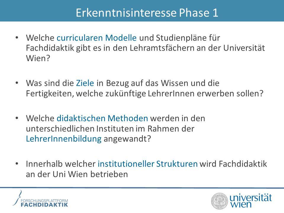 Erkenntnisinteresse Phase 1 Welche curricularen Modelle und Studienpläne für Fachdidaktik gibt es in den Lehramtsfächern an der Universität Wien? Was