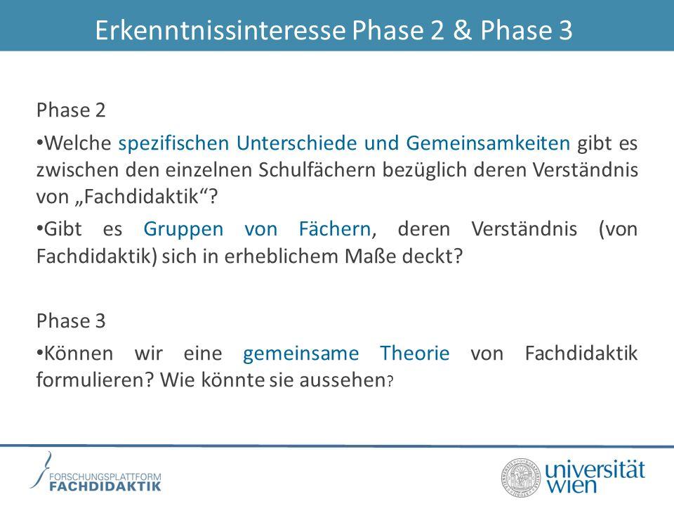 Erkenntnissinteresse Phase 2 & Phase 3 Phase 2 Welche spezifischen Unterschiede und Gemeinsamkeiten gibt es zwischen den einzelnen Schulfächern bezüglich deren Verständnis von Fachdidaktik.