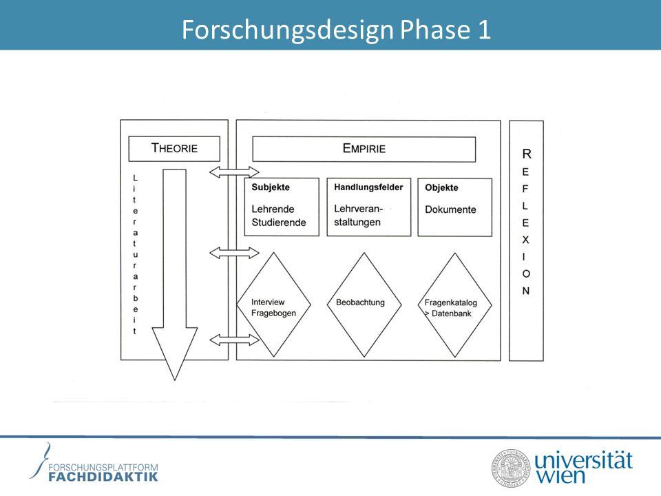 Forschungsdesign Phase 1