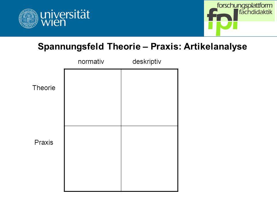 Spannungsfeld Theorie – Praxis: Artikelanalyse Theorie Praxis normativdeskriptiv
