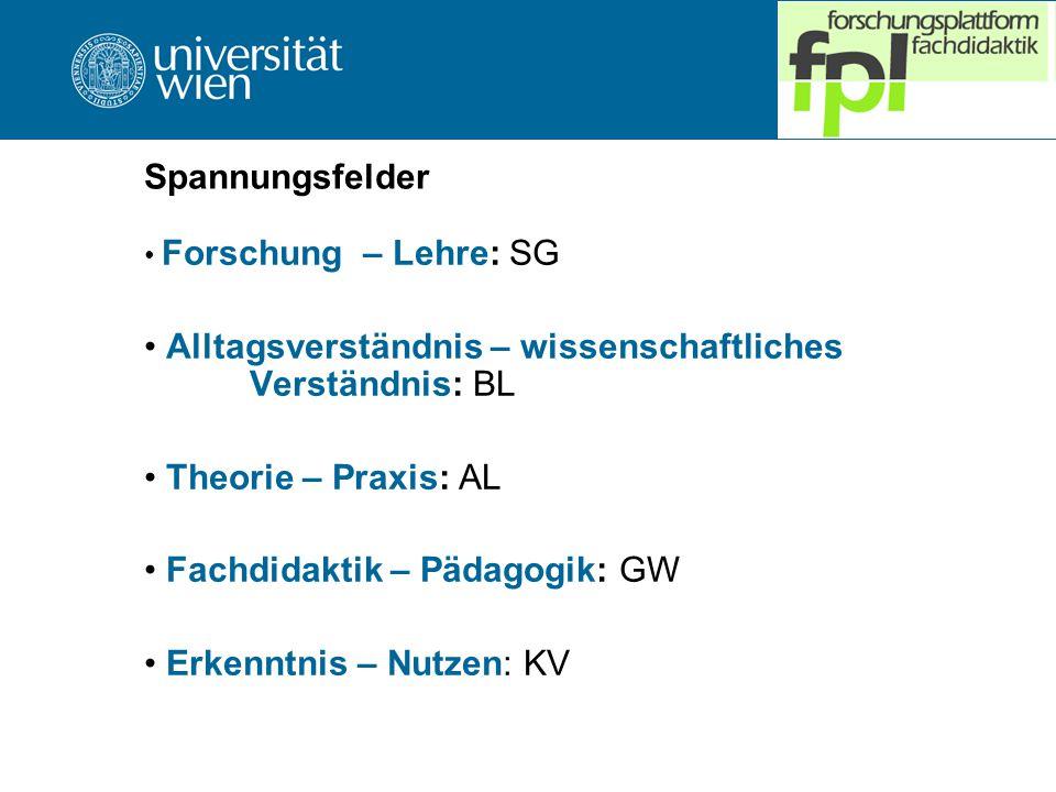 Forschung – Lehre Servicecharakter der FD Emanzipation (auch institutionell!): gibt es eine wissenschaftlich fundierte L-Aus- und - fortbildung.
