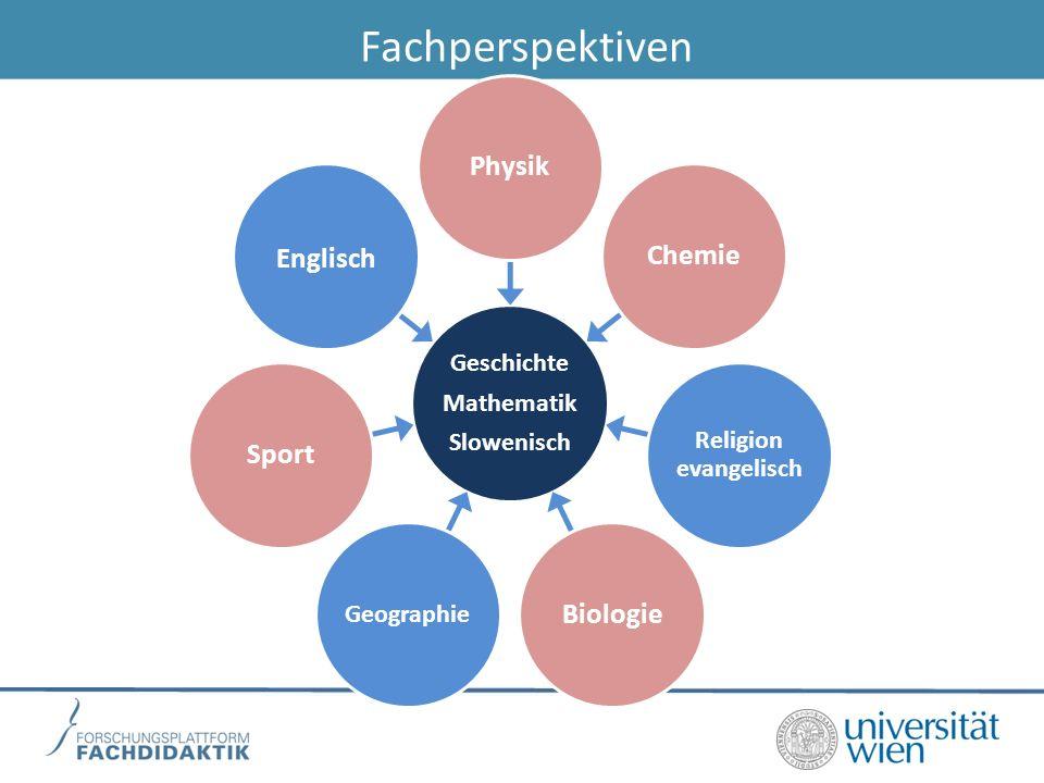 Fachperspektiven Geschichte Mathematik Slowenisch PhysikChemie Religion evangelisch Biologie Geographie Sport Englisch