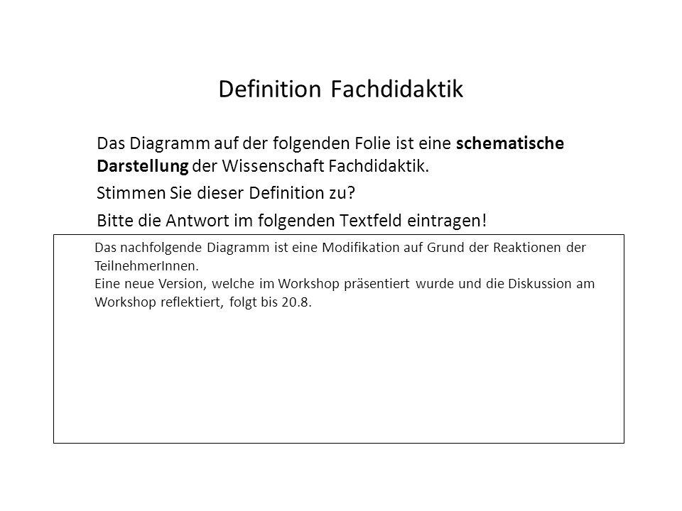 Definition Fachdidaktik Das Diagramm auf der folgenden Folie ist eine schematische Darstellung der Wissenschaft Fachdidaktik.