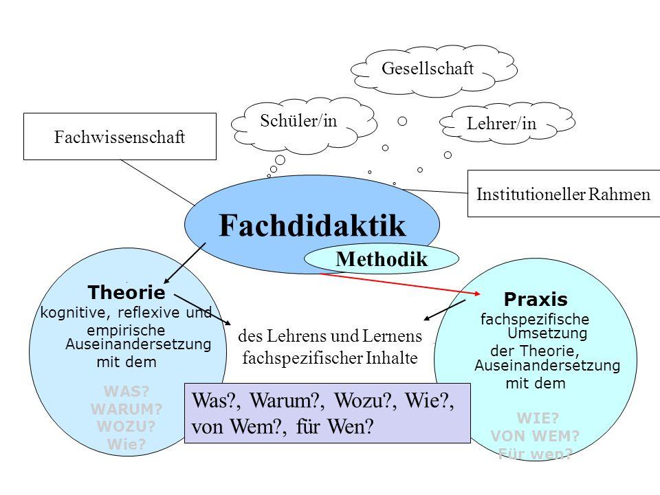 Theorie kognitive, reflexive und empirische Auseinandersetzung mit dem WAS.