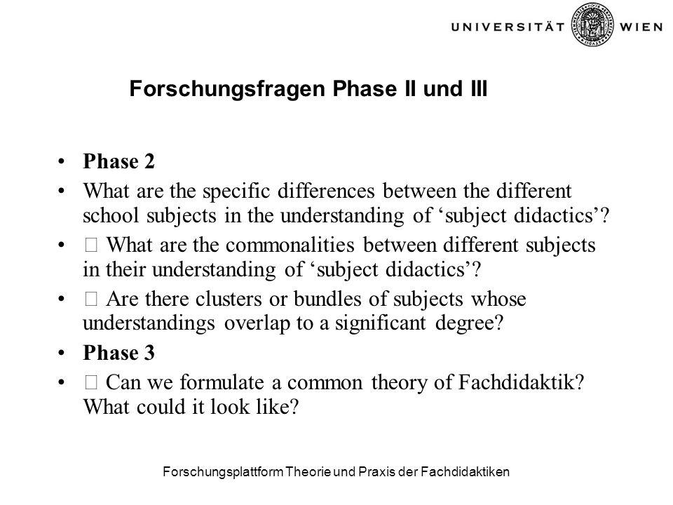 Forschungsplattform Theorie und Praxis der Fachdidaktiken Offene Vereinbarungen von Mai 2009 Einen FD-Aufsatz ins Netz stellen Bildung einer österr.
