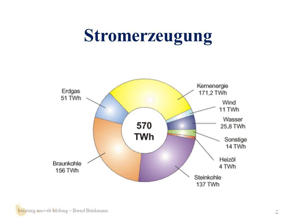 Beispiel: Sat-Receiver 13 beratung umwelt bildung – Bernd Brinkmann Standby 15 Watt Aus 12 Watt Jahresverbrauch: 150 kWh Ersparnis durch Steckdosenleiste rund 24 Euro Amortisation = 2 – 3 Monate
