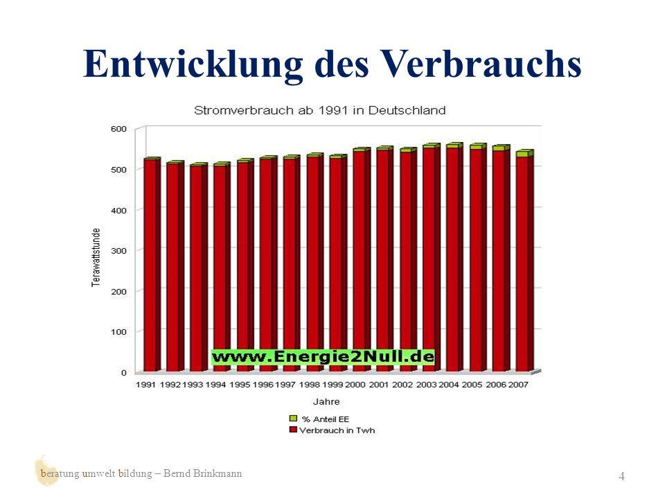 Preisentwicklung 5 beratung umwelt bildung – Bernd Brinkmann